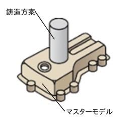 ①マスターモデル製作